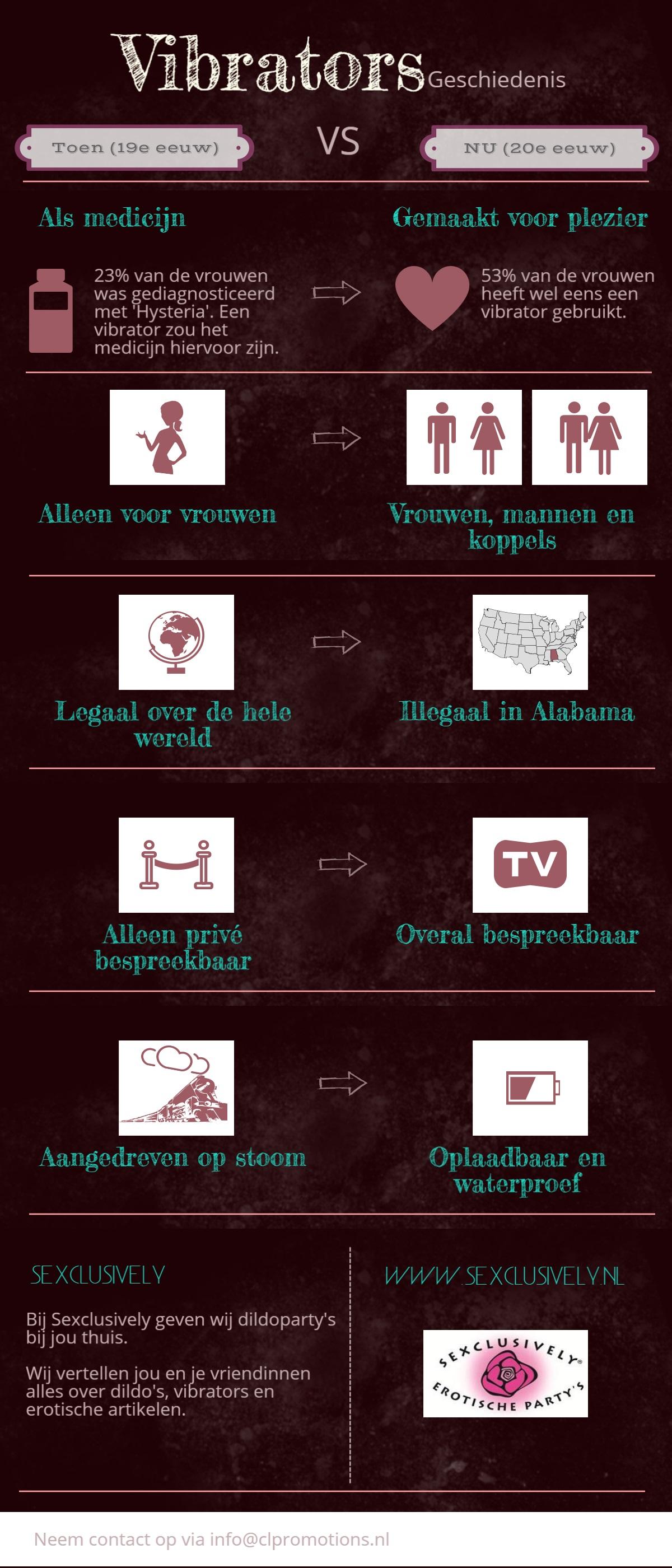 infographic geschiedenis vibrators